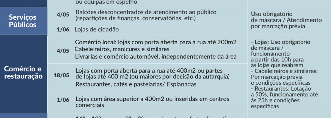 Covid19EstadodeCalamidade_F_0_1591346000.