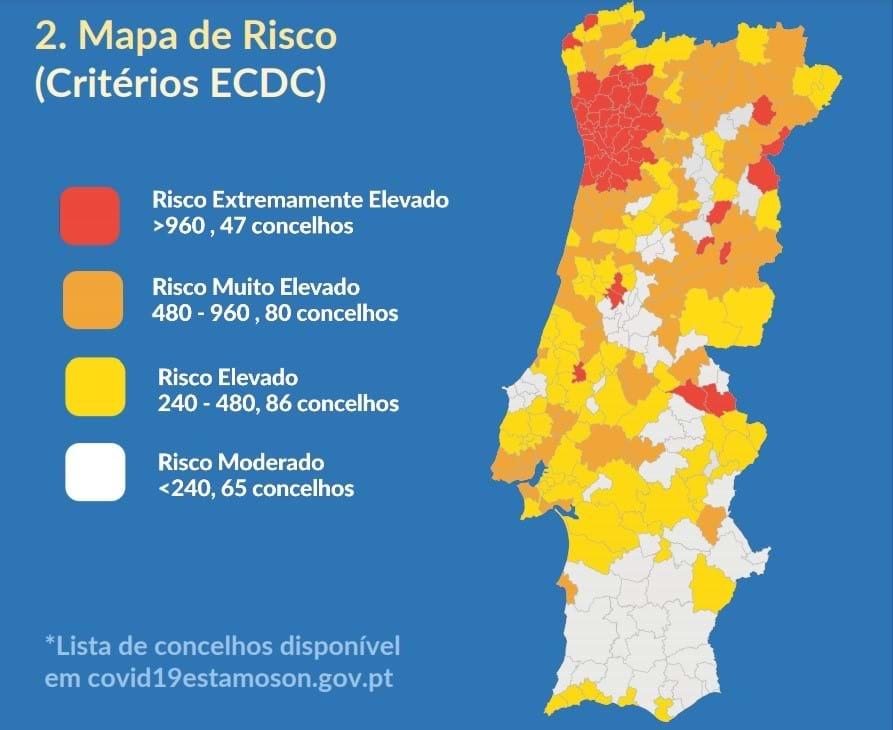 Mapa de Risco dos Concelhos